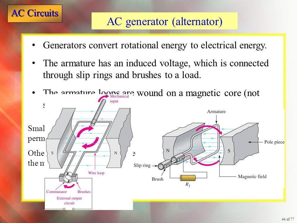 AC generator (alternator)