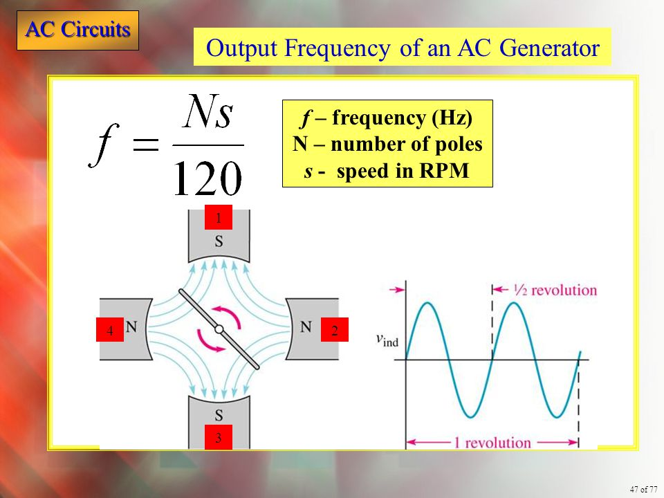 Output Frequency of an AC Generator