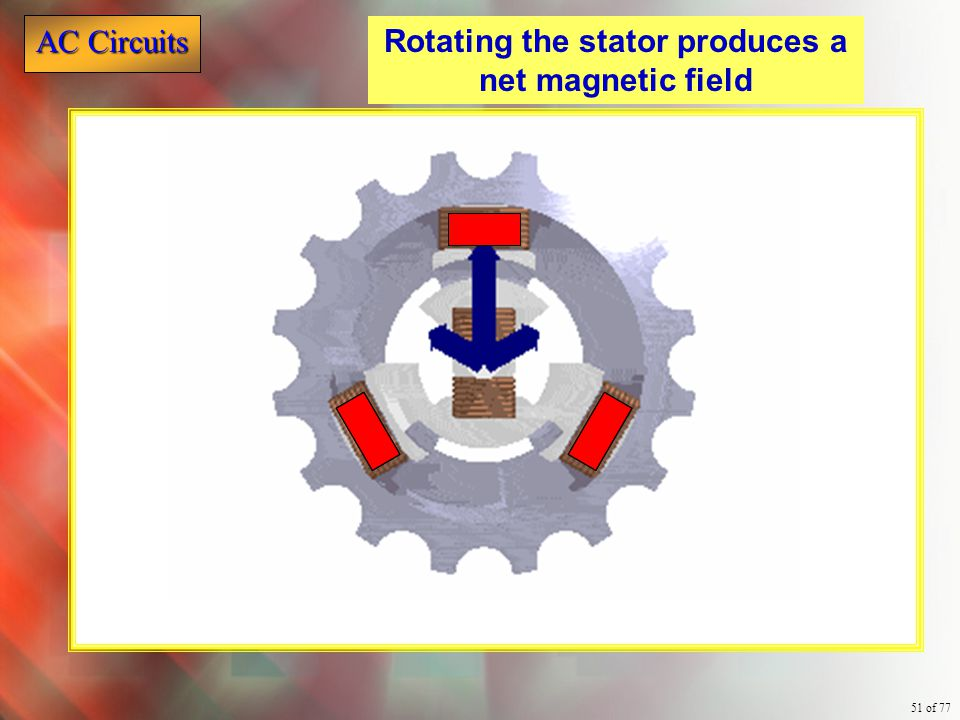 Rotating the stator produces a net magnetic field