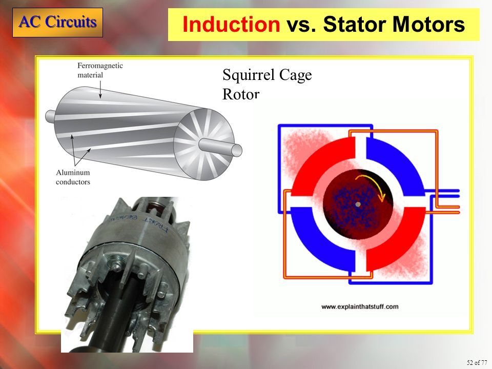 Induction vs. Stator Motors