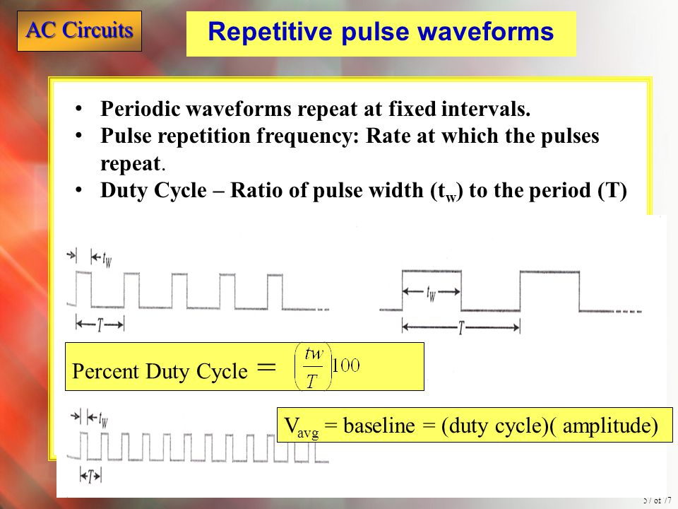 Repetitive pulse waveforms