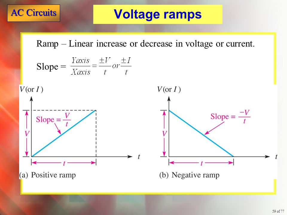 Voltage ramps Ramp – Linear increase or decrease in voltage or current. Slope =