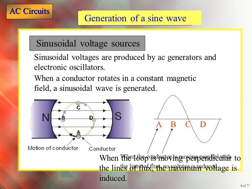 Generation of a sine wave