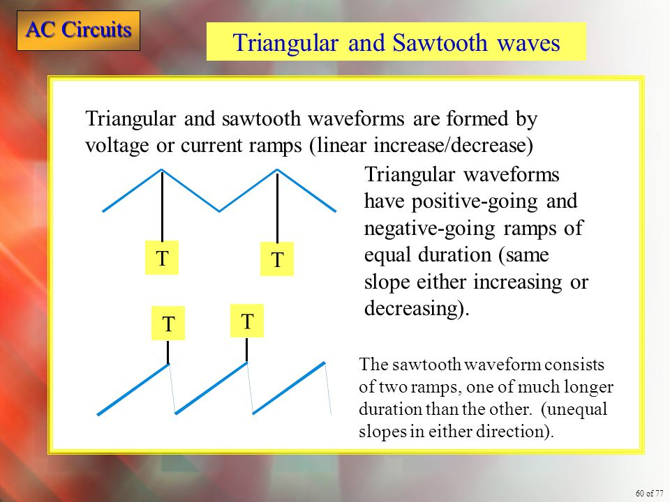Triangular and Sawtooth waves