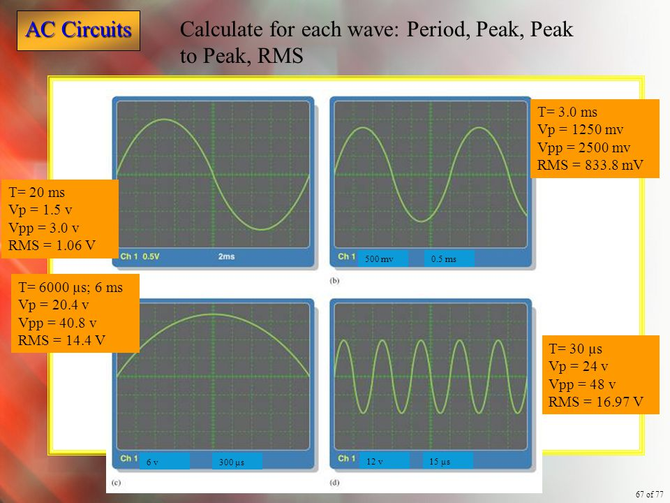 Calculate for each wave: Period, Peak, Peak to Peak, RMS