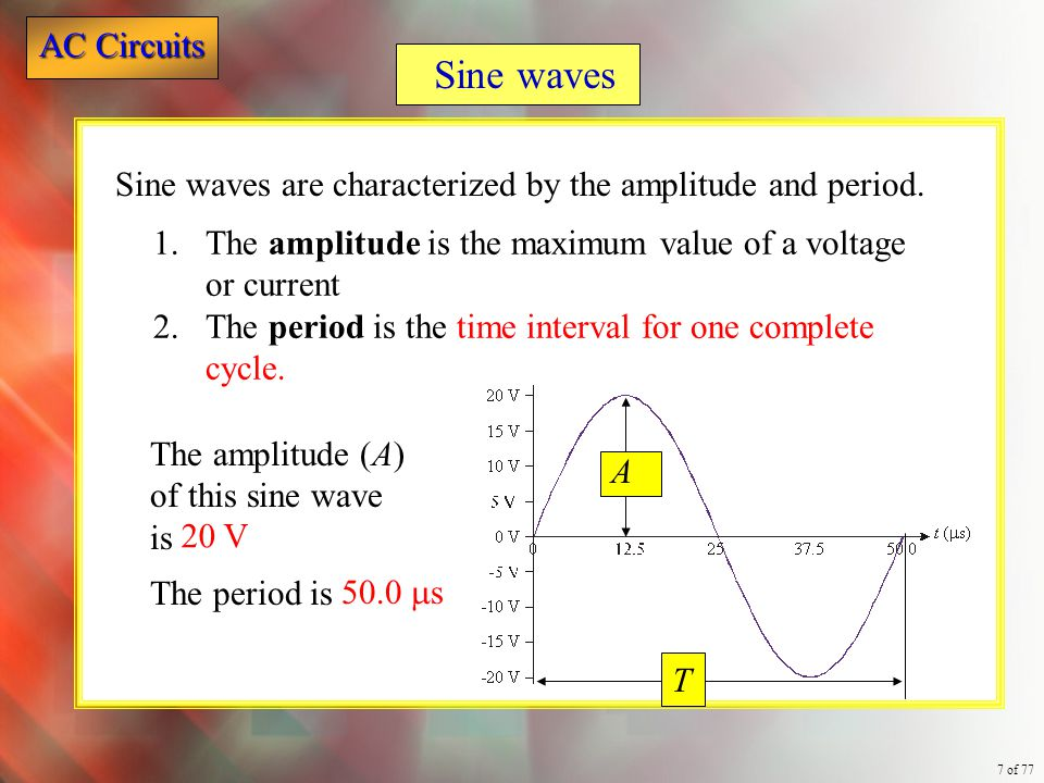 Sine waves Sine waves are characterized by the amplitude and period.