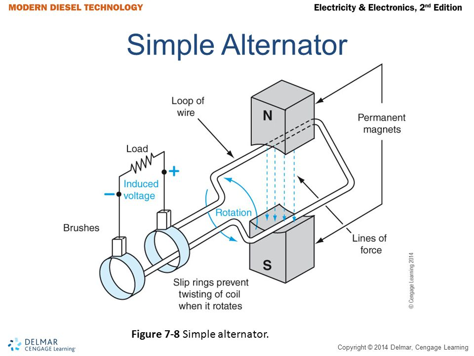 simple alternator wiring diagram Two Wire Alternator Wiring Diagram