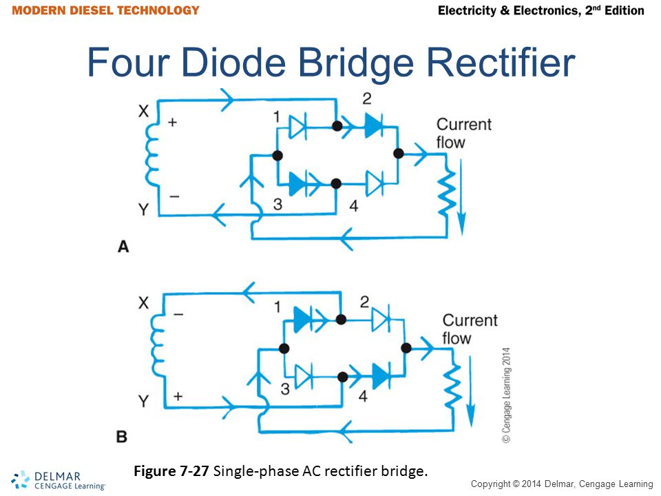 Four Diode Bridge Rectifier