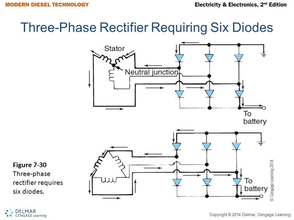 Three-Phase Rectifier Requiring Six Diodes