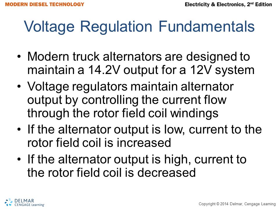 Voltage Regulation Fundamentals