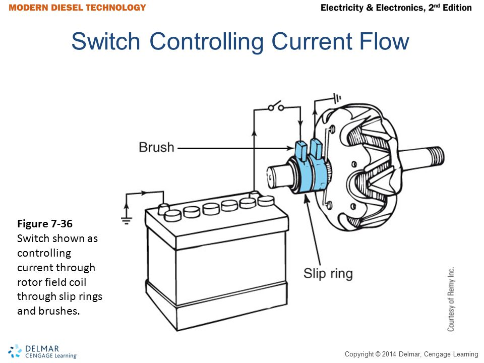 Switch Controlling Current Flow
