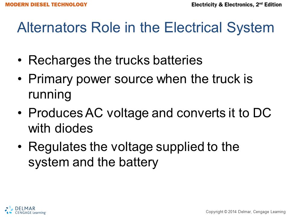 Alternators Role in the Electrical System