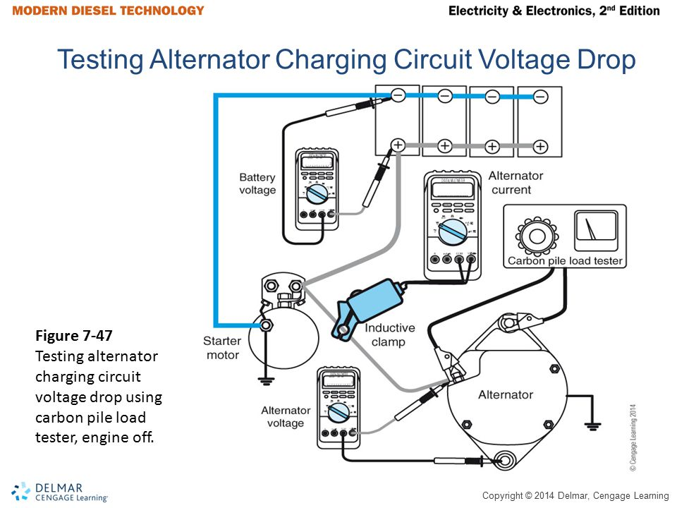 Testing Alternator Charging Circuit Voltage Drop