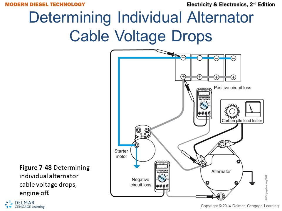 Determining Individual Alternator Cable Voltage Drops