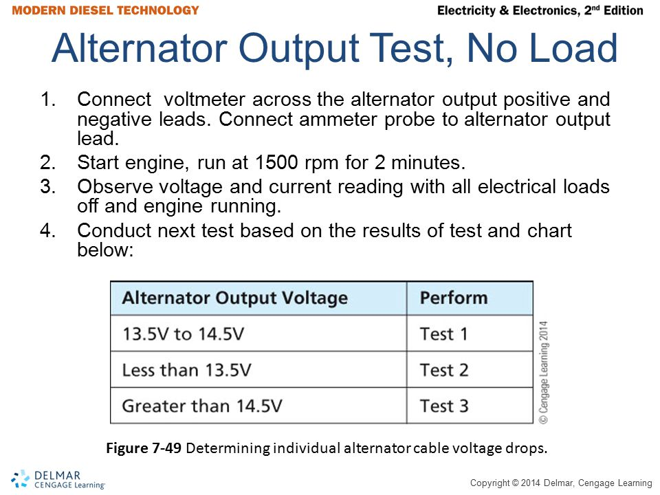 Alternator Output Test, No Load