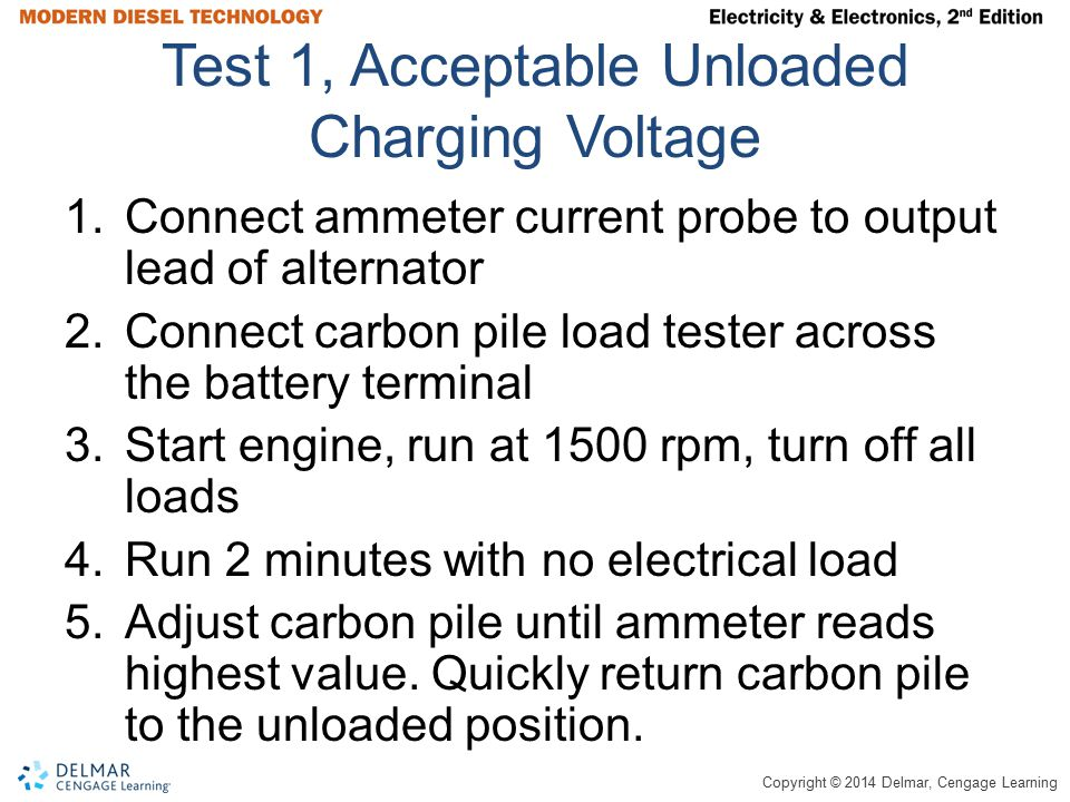 Test 1, Acceptable Unloaded Charging Voltage