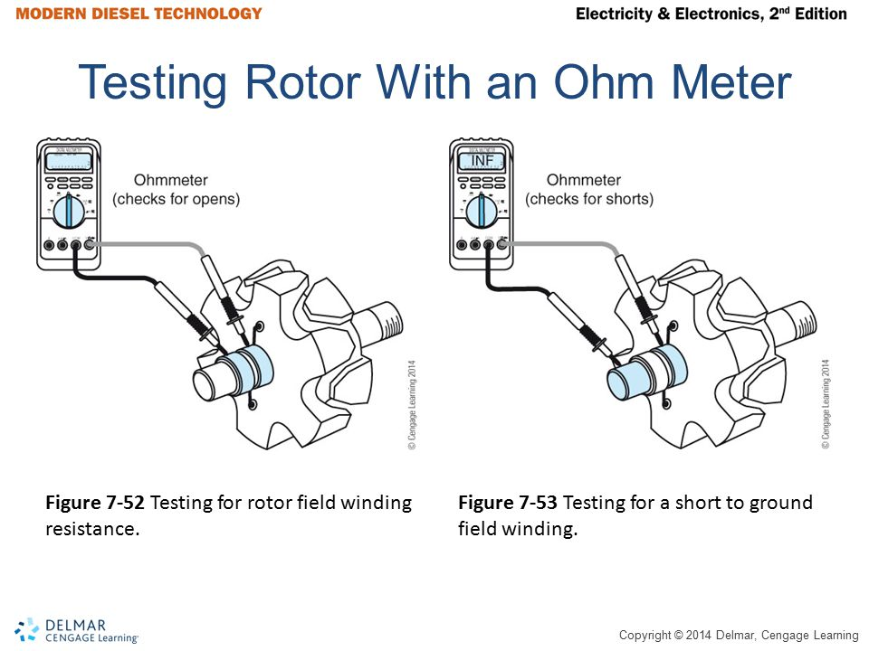 Testing Rotor With an Ohm Meter