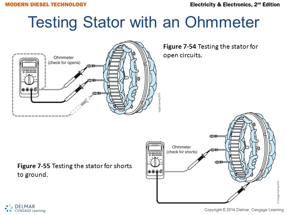 Testing Stator with an Ohmmeter