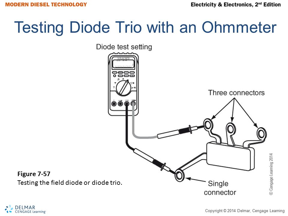 Testing Diode Trio with an Ohmmeter