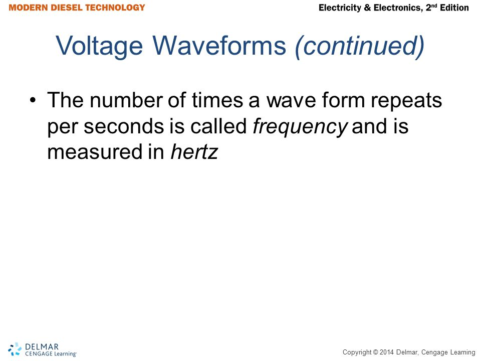 Voltage Waveforms (continued)