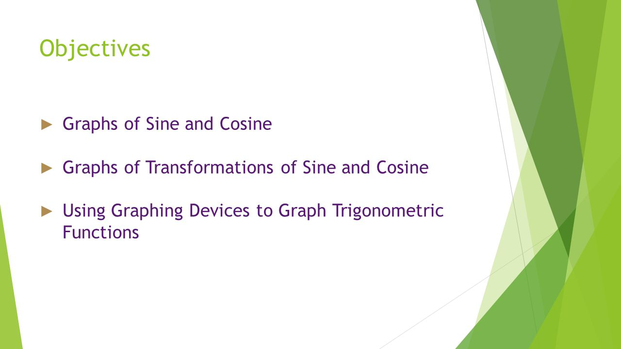 Objectives Graphs of Sine and Cosine