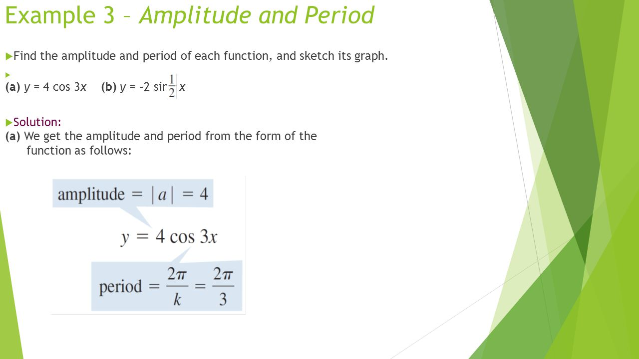 Example 3 – Amplitude and Period
