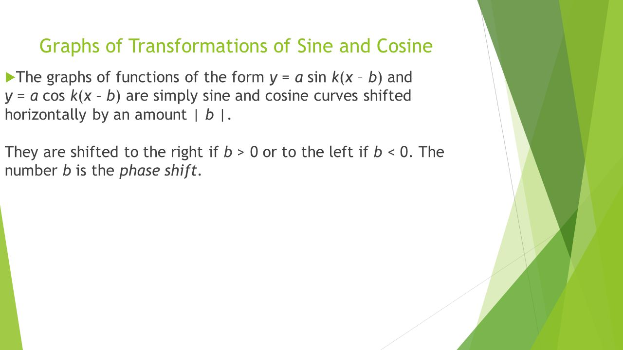 Graphs of Transformations of Sine and Cosine