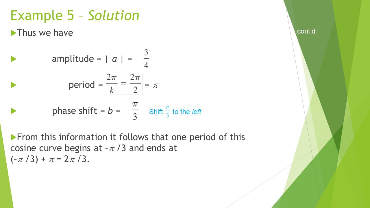 Example 5 – Solution Thus we have amplitude = | a | = period = = 