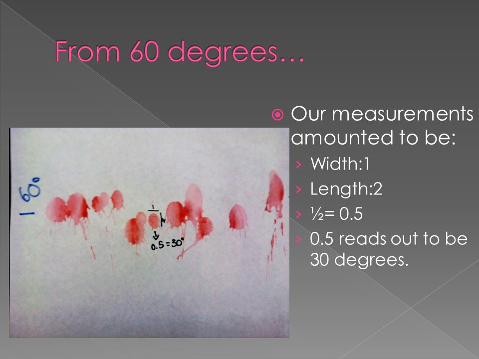 From 60 degrees… Our measurements amounted to be: Width:1 Length:2