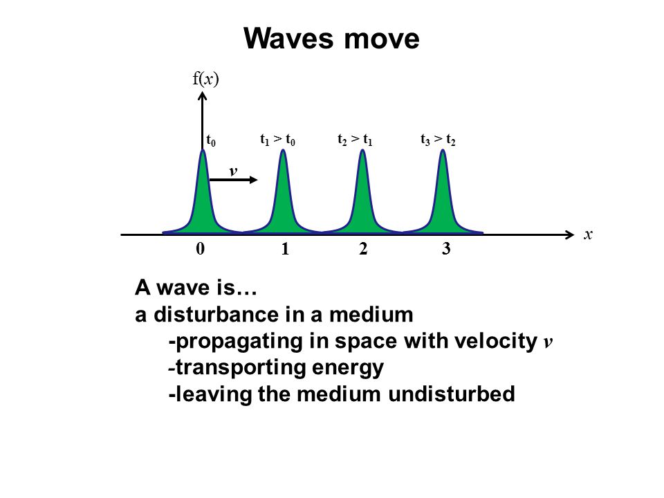 Waves move A wave is… a disturbance in a medium