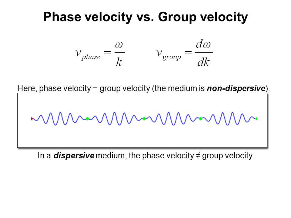 Phase velocity vs. Group velocity