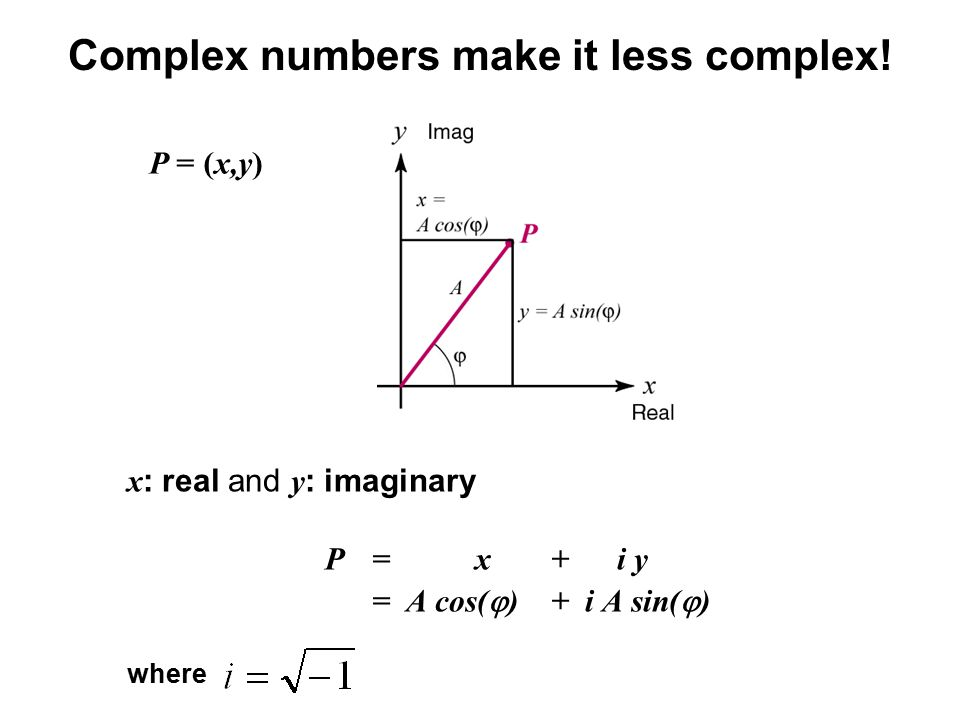 Complex numbers make it less complex!
