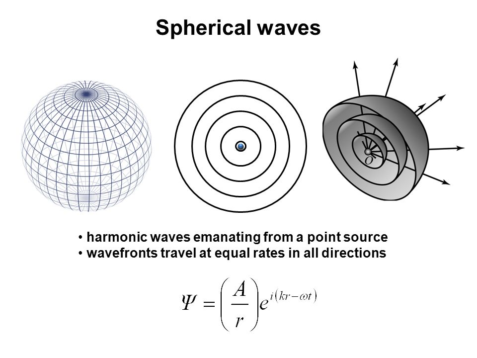 Spherical waves harmonic waves emanating from a point source