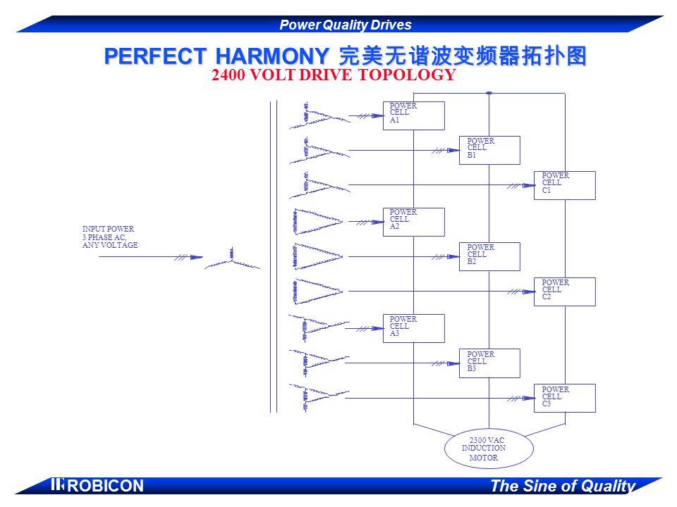 PERFECT HARMONY 完美无谐波变频器拓扑图