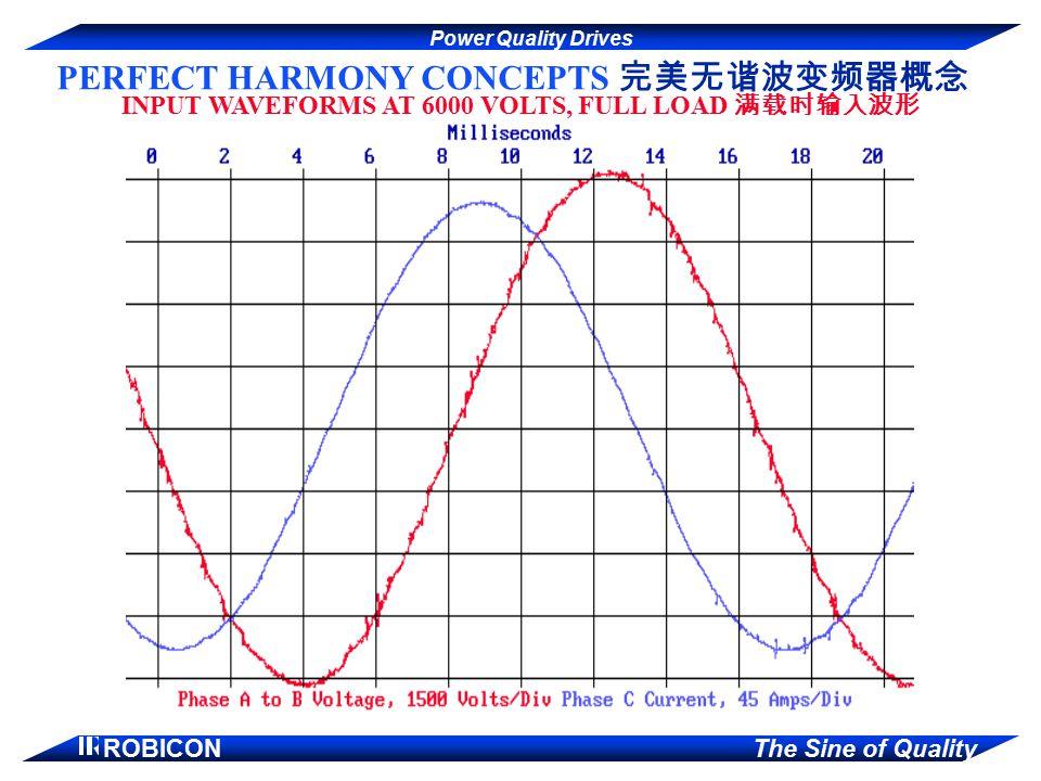 PERFECT HARMONY CONCEPTS 完美无谐波变频器概念