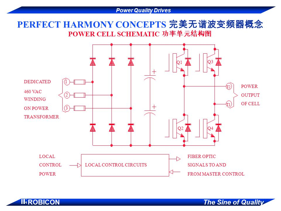 PERFECT HARMONY CONCEPTS 完美无谐波变频器概念 POWER CELL SCHEMATIC 功率单元结构图