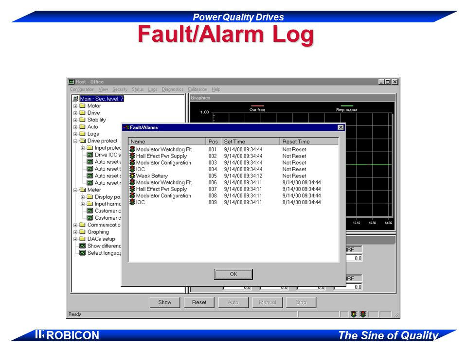 Fault/Alarm Log