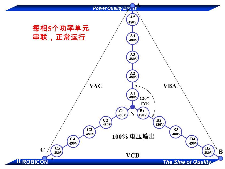 每相5个功率单元串联,正常运行 A VAC VBA N 100% 电压输出 C B VCB A5 A4 A3 A2 A1 120 TYP.