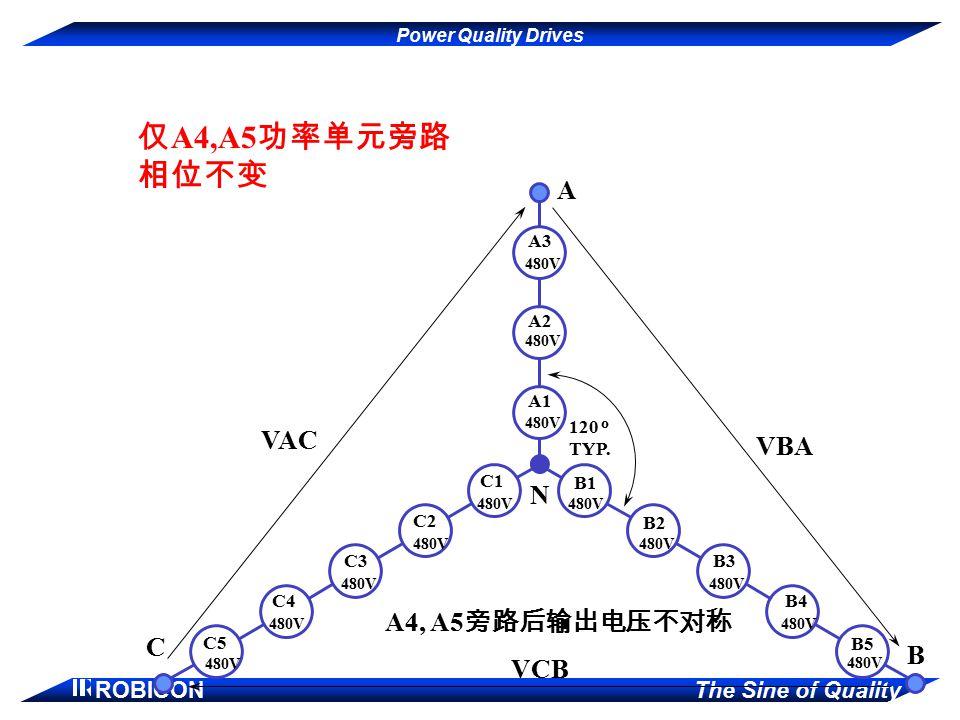 仅A4,A5功率单元旁路 相位不变 A VAC VBA N A4, A5旁路后输出电压不对称 C B VCB A3 A2 A1 120