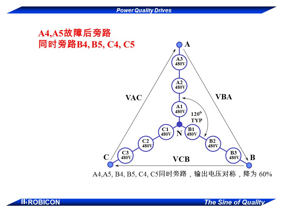A4,A5, B4, B5, C4, C5同时旁路,输出电压对称,降为 60%