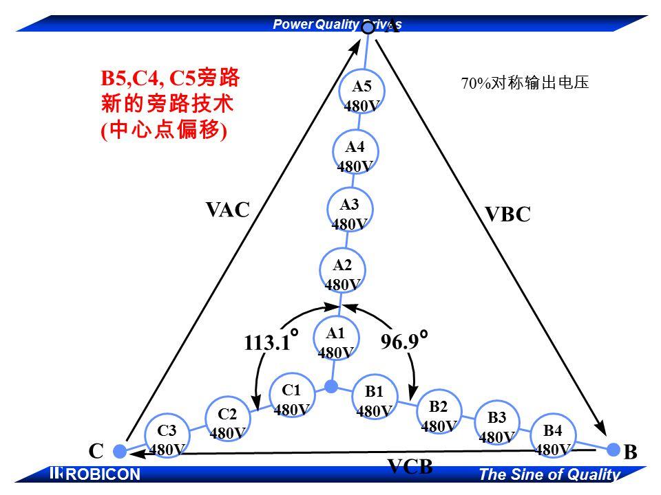 A B5,C4, C5旁路 新的旁路技术 (中心点偏移) VAC VBC 113.1 96.9 C B VCB 70%对称输出电压 C2