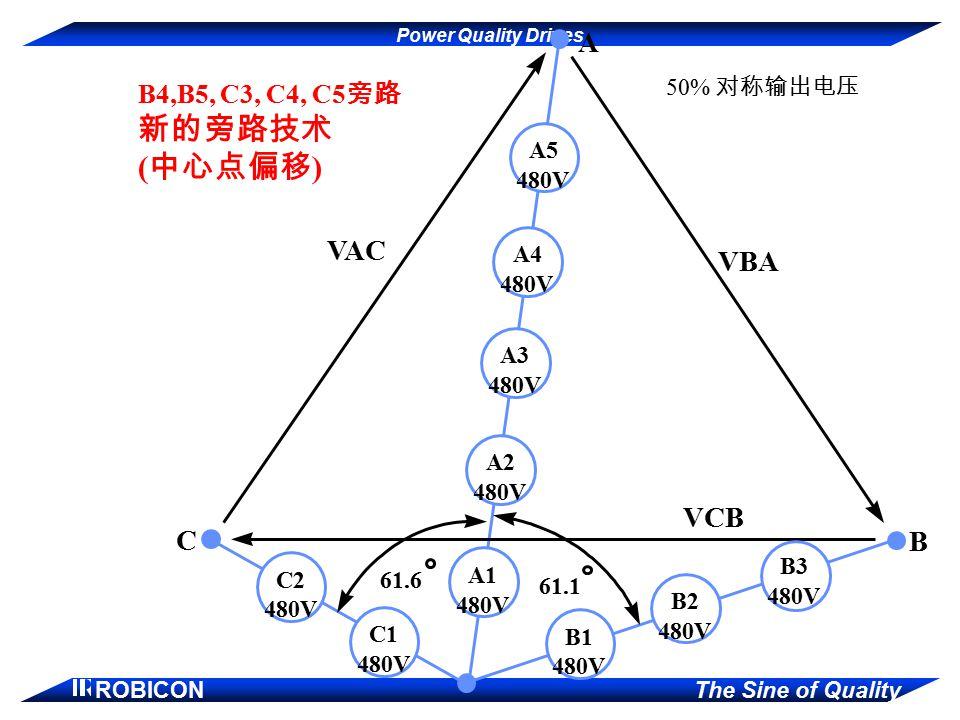 新的旁路技术 (中心点偏移) A VAC VBA VCB C B B4,B5, C3, C4, C5旁路 50% 对称输出电压 A5