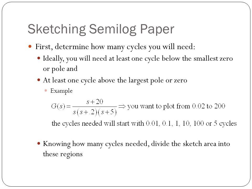 Sketching Semilog Paper