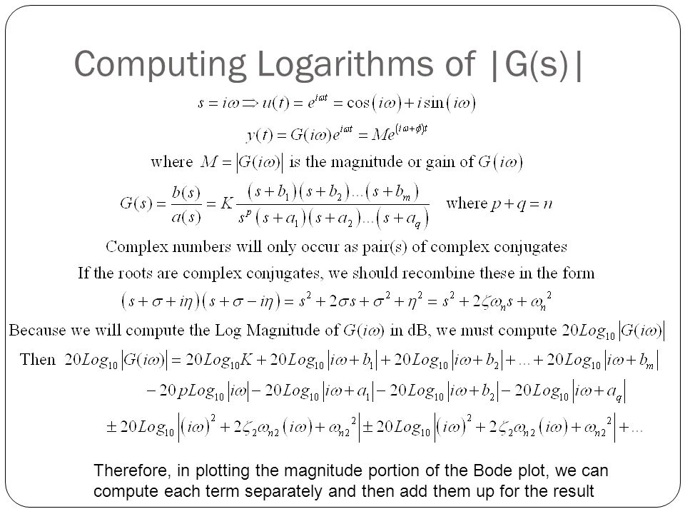 Computing Logarithms of |G(s)|