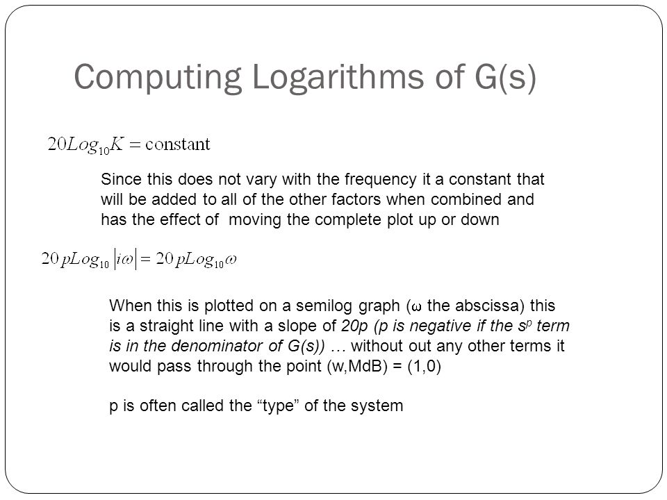 Computing Logarithms of G(s)
