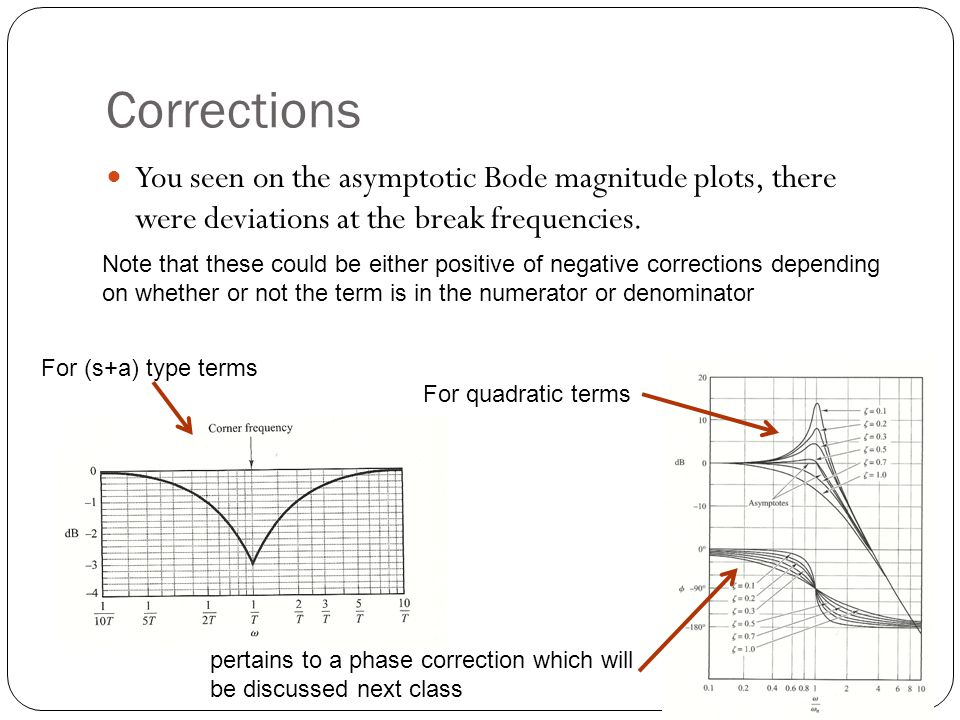 Corrections You seen on the asymptotic Bode magnitude plots, there were deviations at the break frequencies.