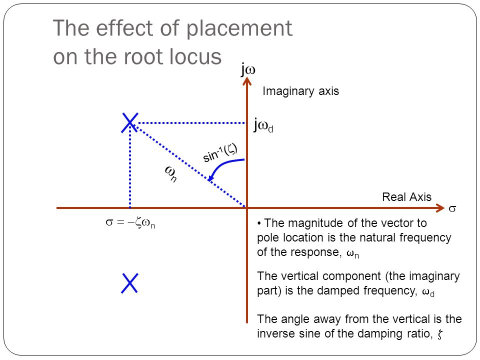 The effect of placement on the root locus