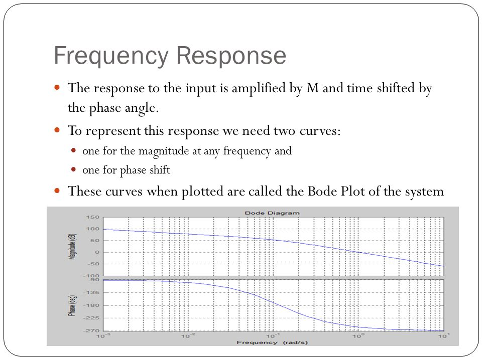 Frequency Response The response to the input is amplified by M and time shifted by the phase angle.