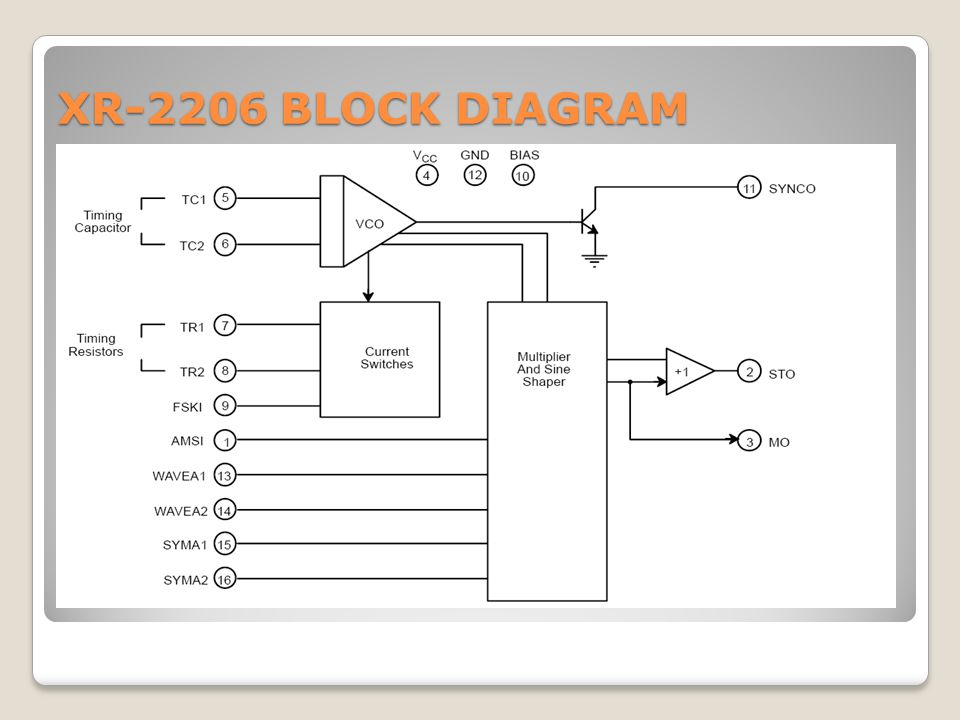 XR-2206 BLOCK DIAGRAM