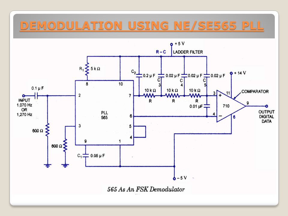 DEMODULATION USING NE/SE565 PLL